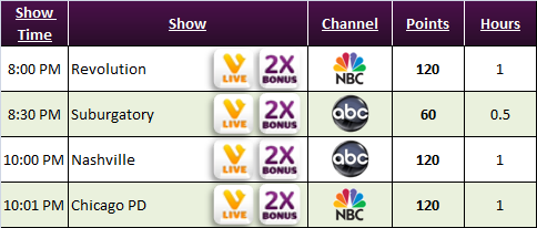 Viggle Schdeule - more bonus shows: Revolution, Suburgatory, Nashville, Chicago PD