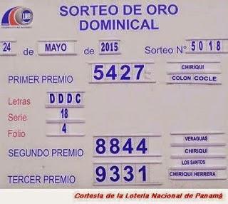 sorteo-domingo-24-de-mayo-2015-resultados-loteria-nacional-de-panama-tablero