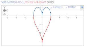 Sevgililer gününde aşkınızı google aracılığı ile ifade edin (Aşkınızı şaşırtın)