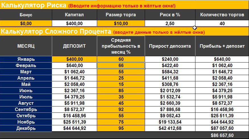 Скачать яндекс деньги приложение для андроид на русском