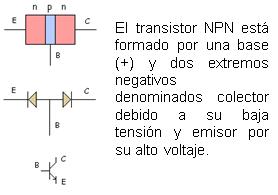 Transistor tipo NPN