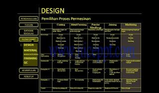 Powerpoint Keren, powerpoint unik