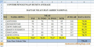 contoh data rumus excel average