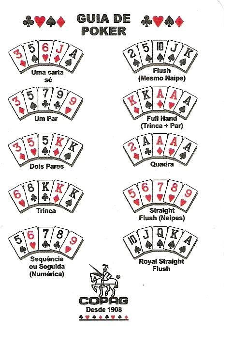 Aprenda a jogar poker em portugues