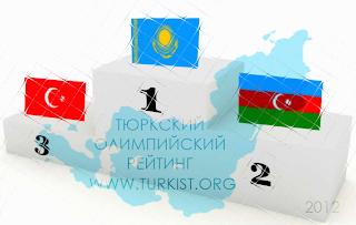 Лондонская Олимпиада и Тюркский мир (РЕЙТИНГ)