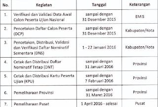 Mekanisme Pendataan Calon Peserta UN Madrasah Tahun Pelajaran 2015/2016