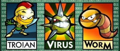 Image result for computer virus