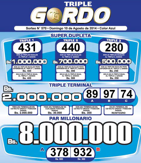 Triple Gordo Sorteo 570