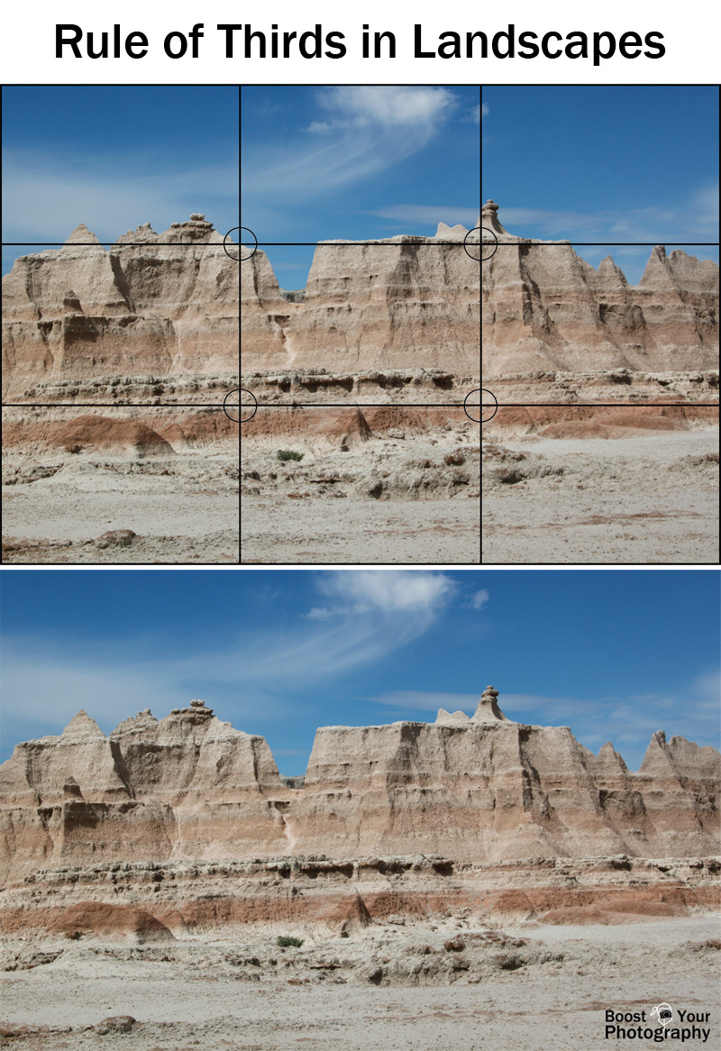 Rule of Thirds in Landscape Photography | Boost Your Photography