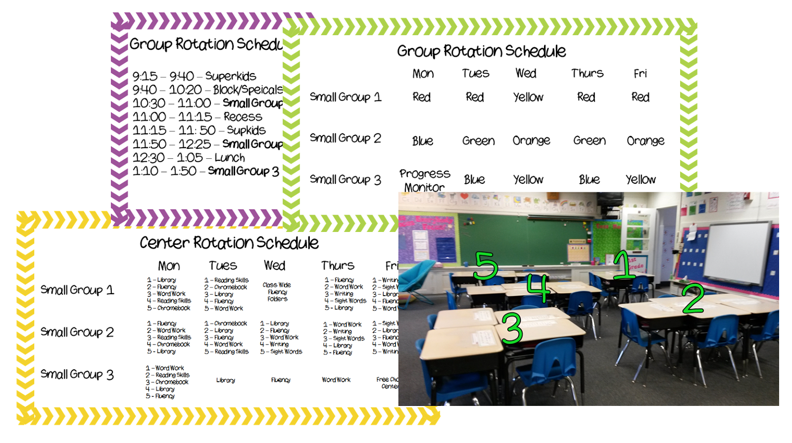 http://www.hangingoutinfirst.blogspot.com/2015/04/guided-reading-series-centers-and.html