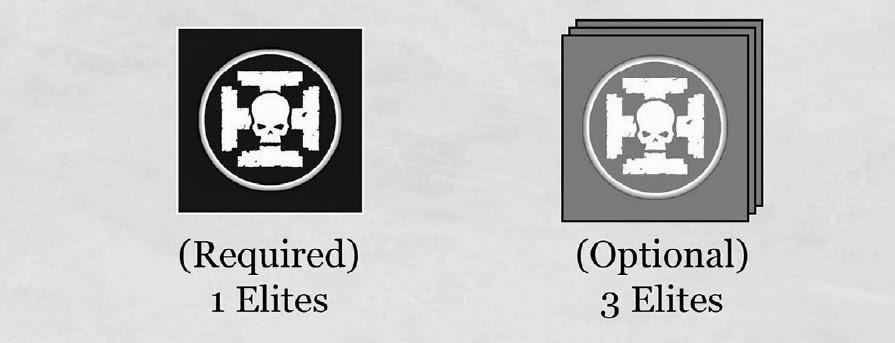 La tabla de organización de la Legión de los Condenados