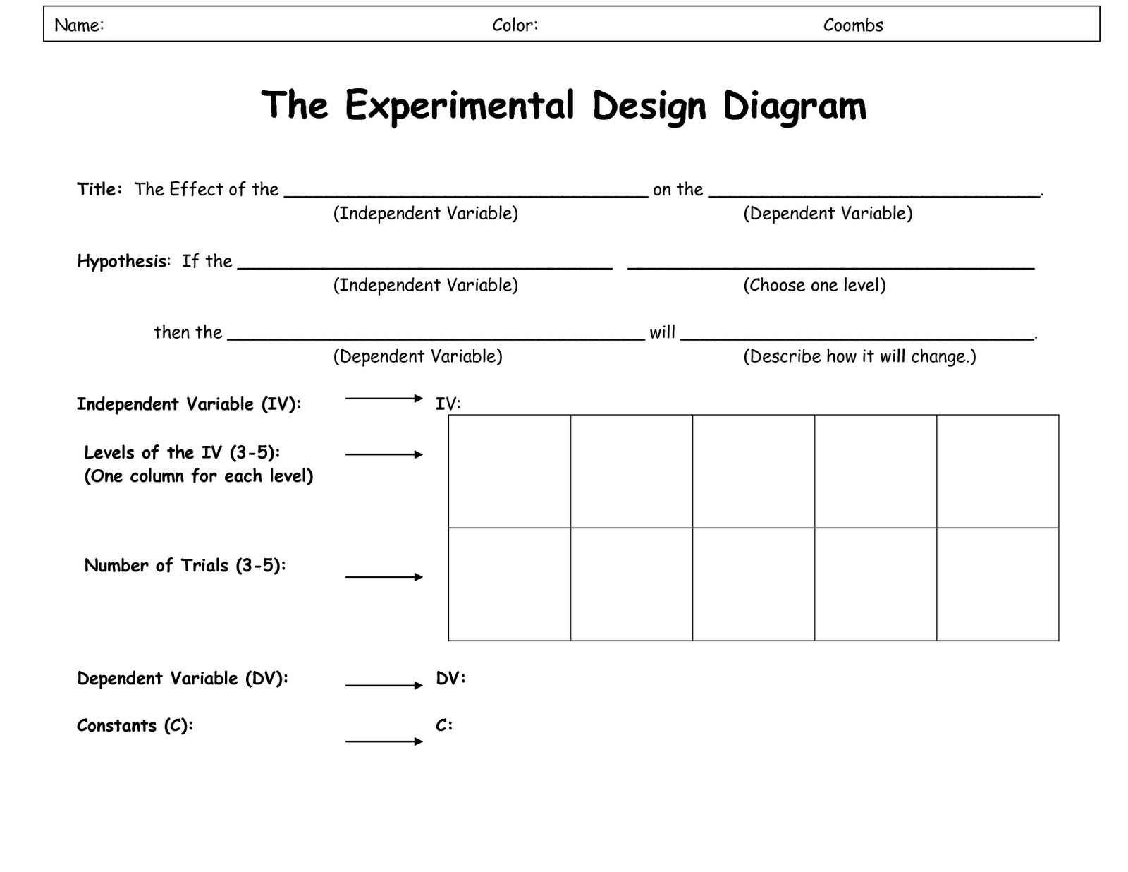 Experimental Design Notes Middle School