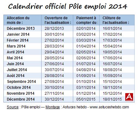 Calendrier Pole Emploi 2014 Actualisation Et Paiements Astuces Hebdo