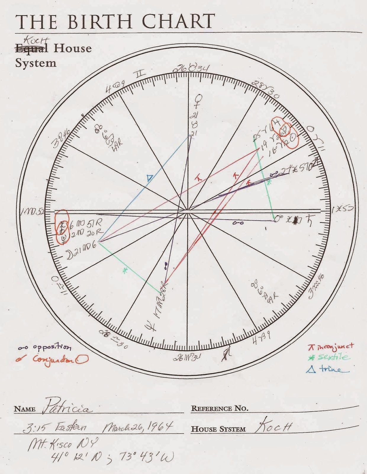 Lyric truth rosemarie beck symposium march 2015 patricias chart by her friend moonlight 2014 nvjuhfo Choice Image