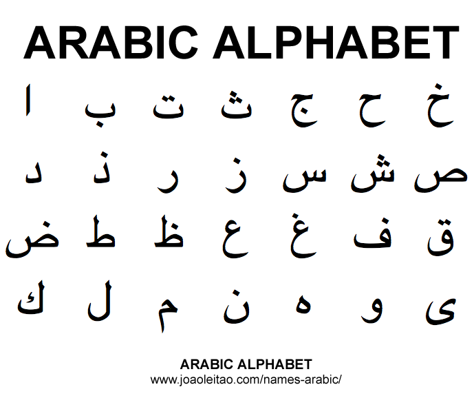Every Day Is Special December 18 Arabic Language Day