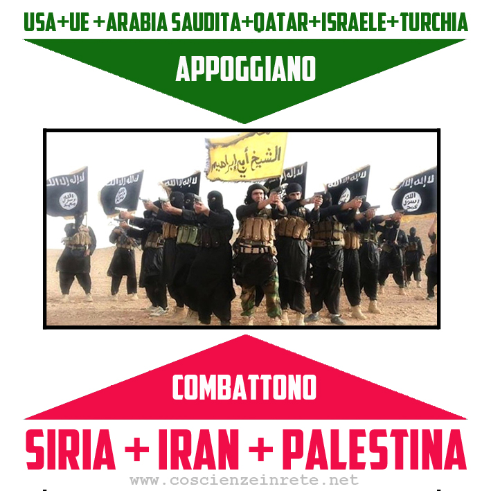 La lotta all'ISIS in sintesi