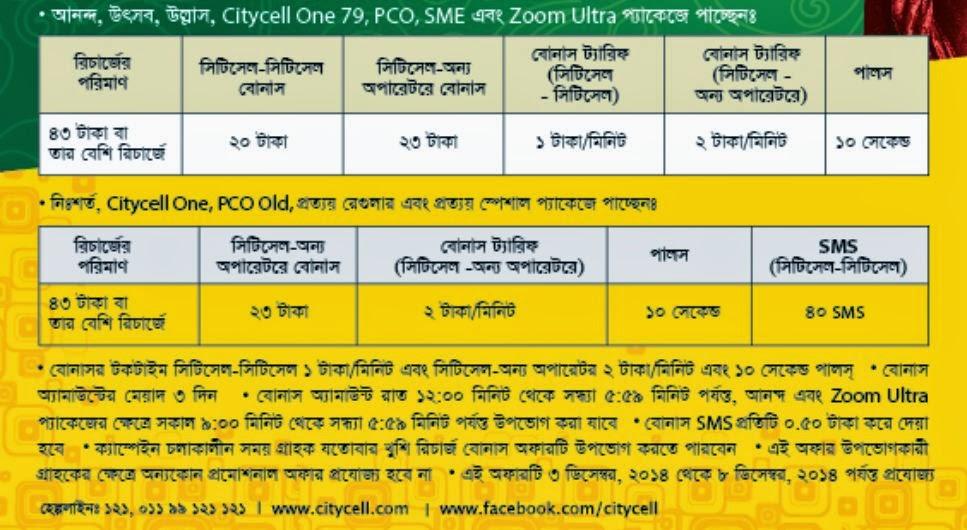 citycell recharge,citycell recharge offer,citycell recharge offer,citycell recharge online,citycell recharge code,recharge citycell mobile bangladesh,citycell card recharge,citycell prepaid recharge,citycell modem recharge,citycell new recharge offer,citycell internet recharge,