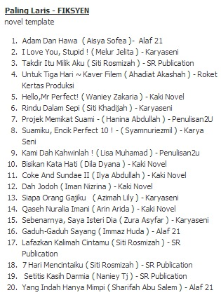20 Novel Terlaris Carta Popular Bulan Oktober 2012 (1 Oktober 2012 - 7