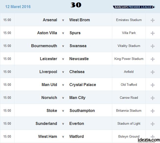 Jadwal Liga Inggris Pekan ke-30 12 Maret 2016