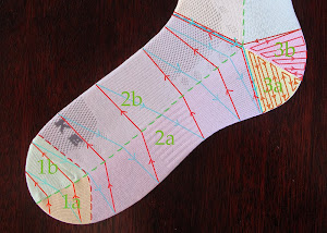 Anatomy of a Sock