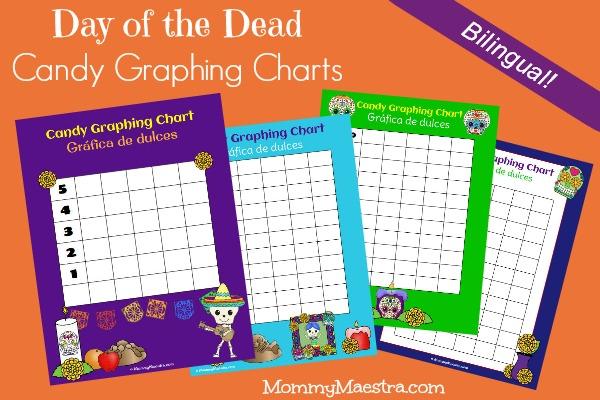Dia de los Muertos Candy Graphing Charts