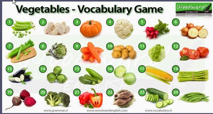 20 frutas y verduras en ingl s y espa ol imagui - Verduras lista de nombres ...