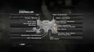 Controls of the Game
