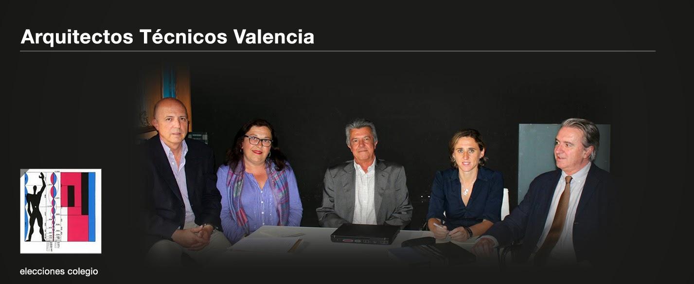 Arquitectos t cnicos valencia - Arquitectos tecnicos valencia ...