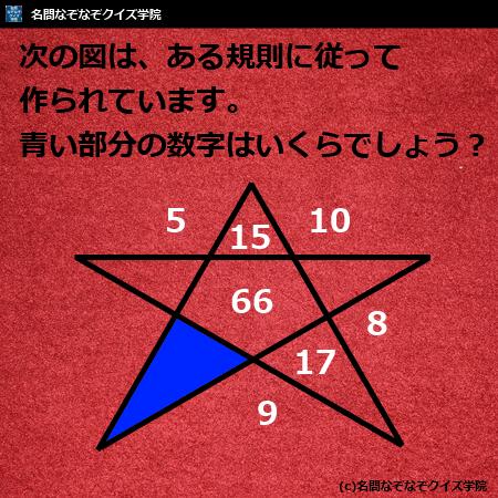 Q331 五芒星の数字