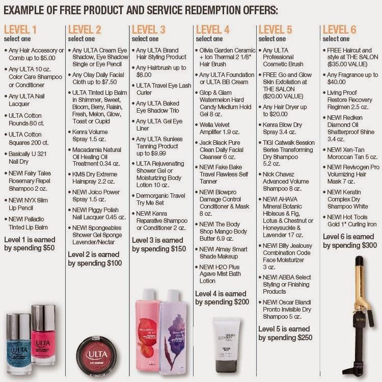Beauty junkie ulta reward update
