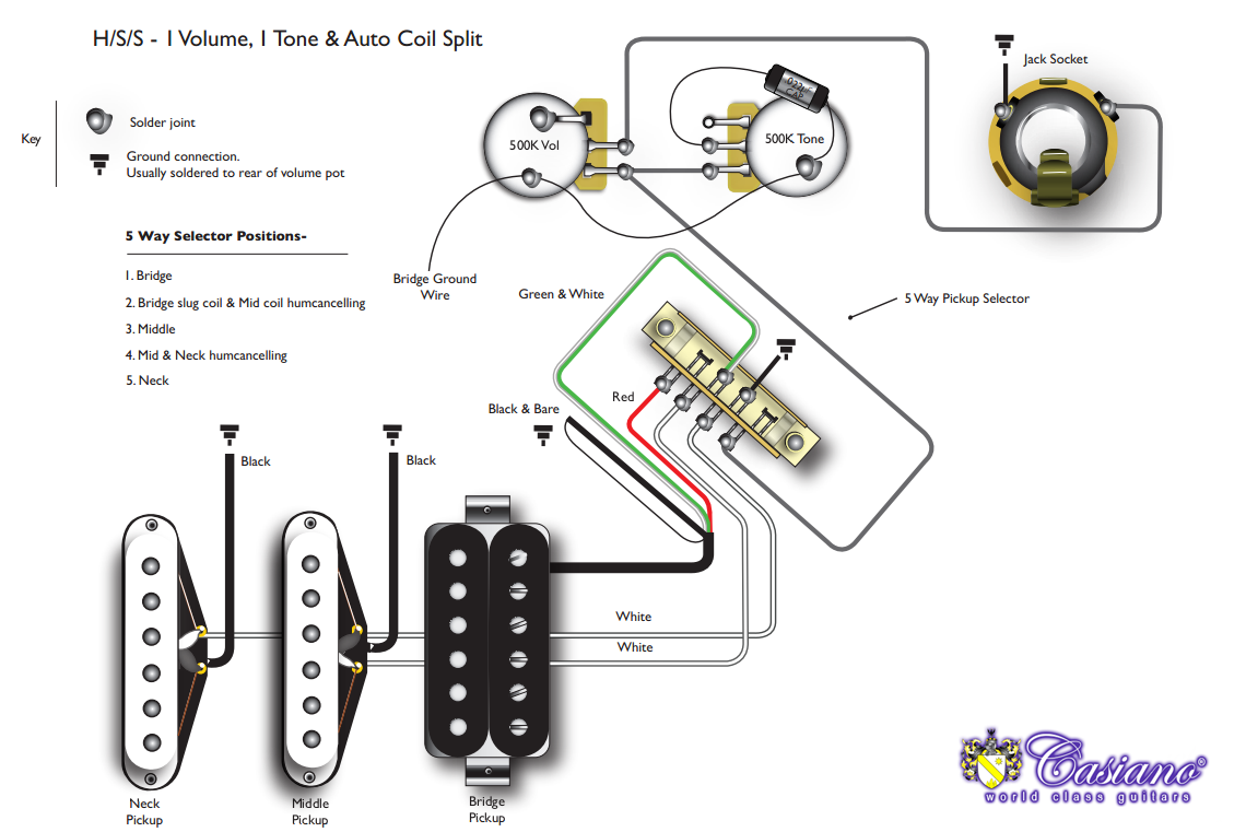 ssh wiring diagrams fender® forums • view topic need help hss wiring diagram schematic for hss equipped guitars