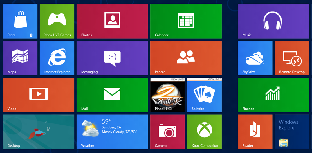 Windows 8.1 Pro Key