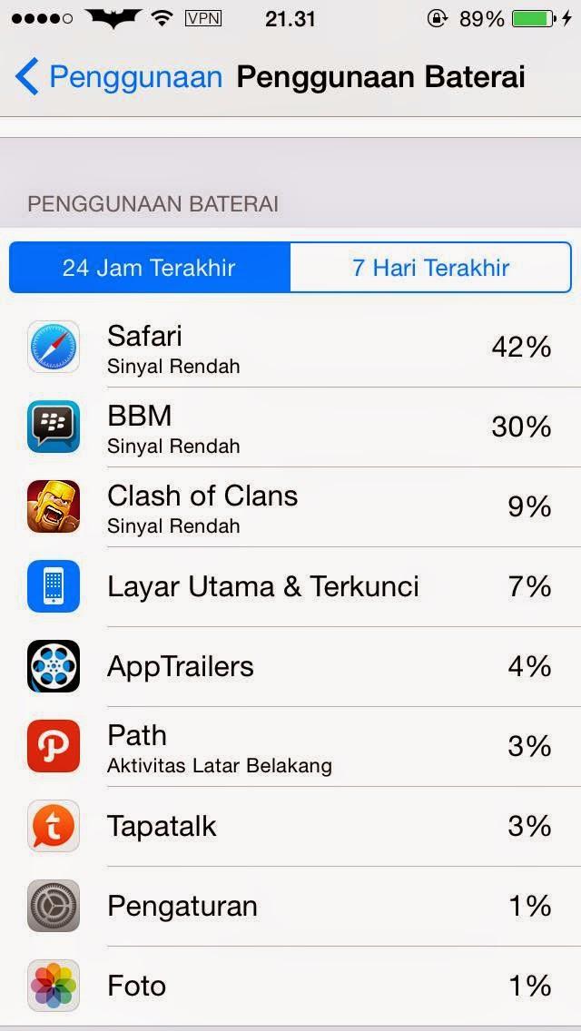 penggunaan baterai iphone