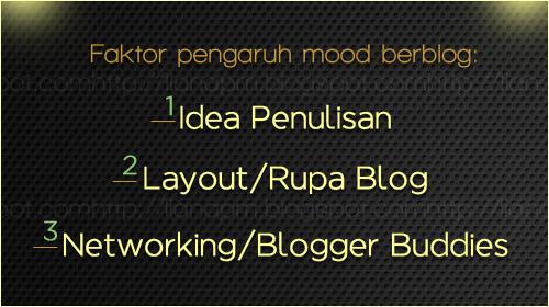 Faktor yang mempengaruhi mood ketika berblog, Mood blog, mood menulis, Pengaruh networking dalam dunia blogging, kenapa blogger buddies penting