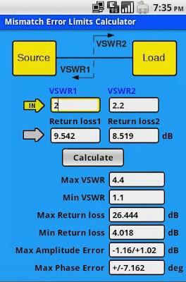 elektor microwave rf toolbox rf design hq With noise floor calculator