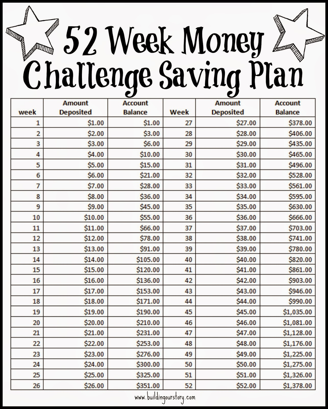 It's just a picture of Luscious 52 Week Money Saving Challenge Printable