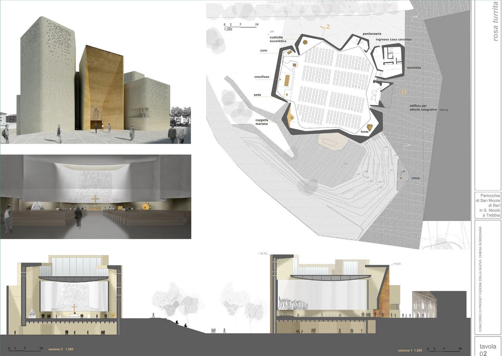 Arquitectura arte sacro y liturgia relazione del liturgista for Arquitectura sacro