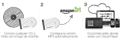 amazon autorip