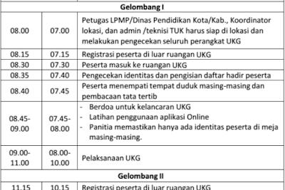 Jadwal dan Waktu Pelaksanaan UKG 2015