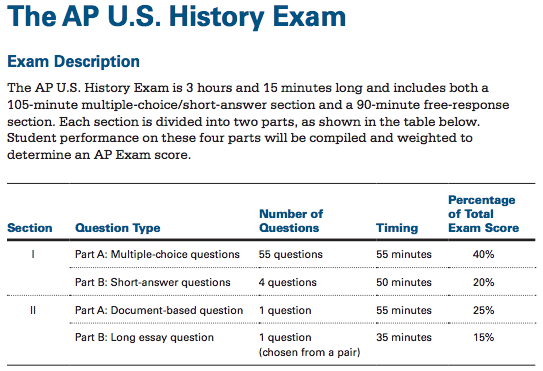 history final part 7 essay Test your us history knowledge with one of our sample testsuse these sample questions to focus your studying on the areas that you need improvement practice multiple choice test #1.