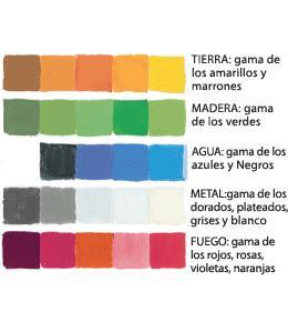 El feng shui y los colores para vestir for Colores para la cocina feng shui
