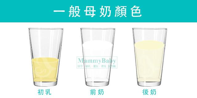 初乳:產後最初幾天分泌的乳汁叫初乳,雖然不多但濃度很高。