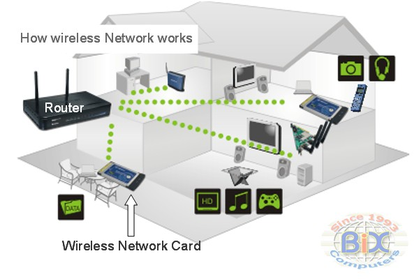 thesis wireless technology Thesis approved for public release wireless technology was used to transmit the data from the sensor and the calibration standard to the tablet pc.