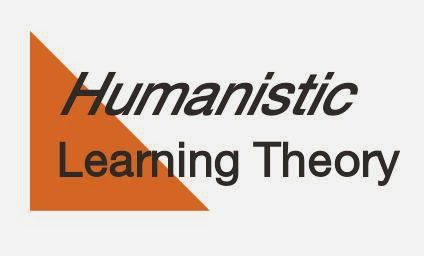 Humanistic learning theory