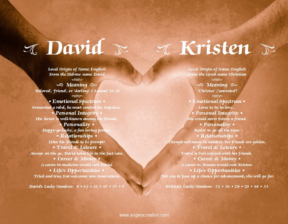 Kristen Name Meaning - First Name Creations | KRISTEN | Pinterest