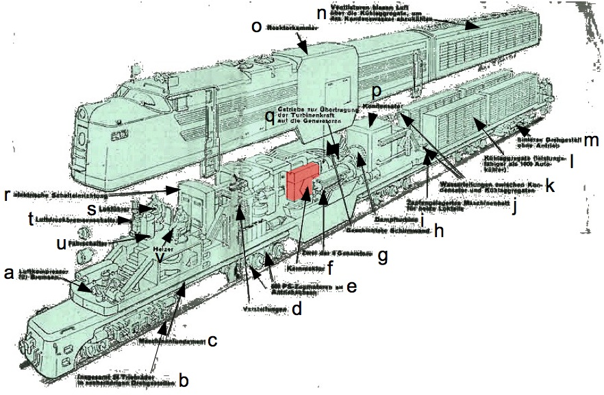 propulsion room aircraft carrier engine propulsion free engine image for user manual