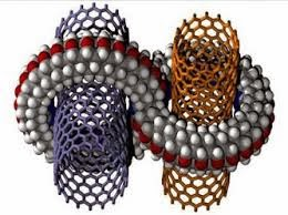 Kısaca Nanoteknoloji Nedir? Nanoteknoloji Kullanım Alanları