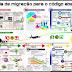 Guia de migração para o código aberto