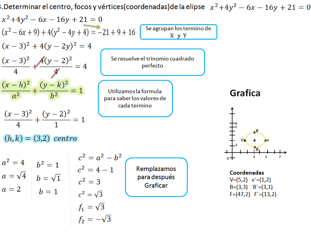 ejercicio recta circunferencia elipse hiperbola: