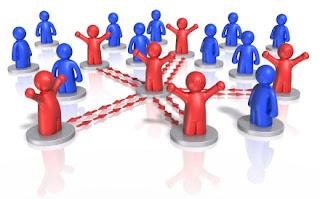 Ciri - Ciri Interaksi Sosial